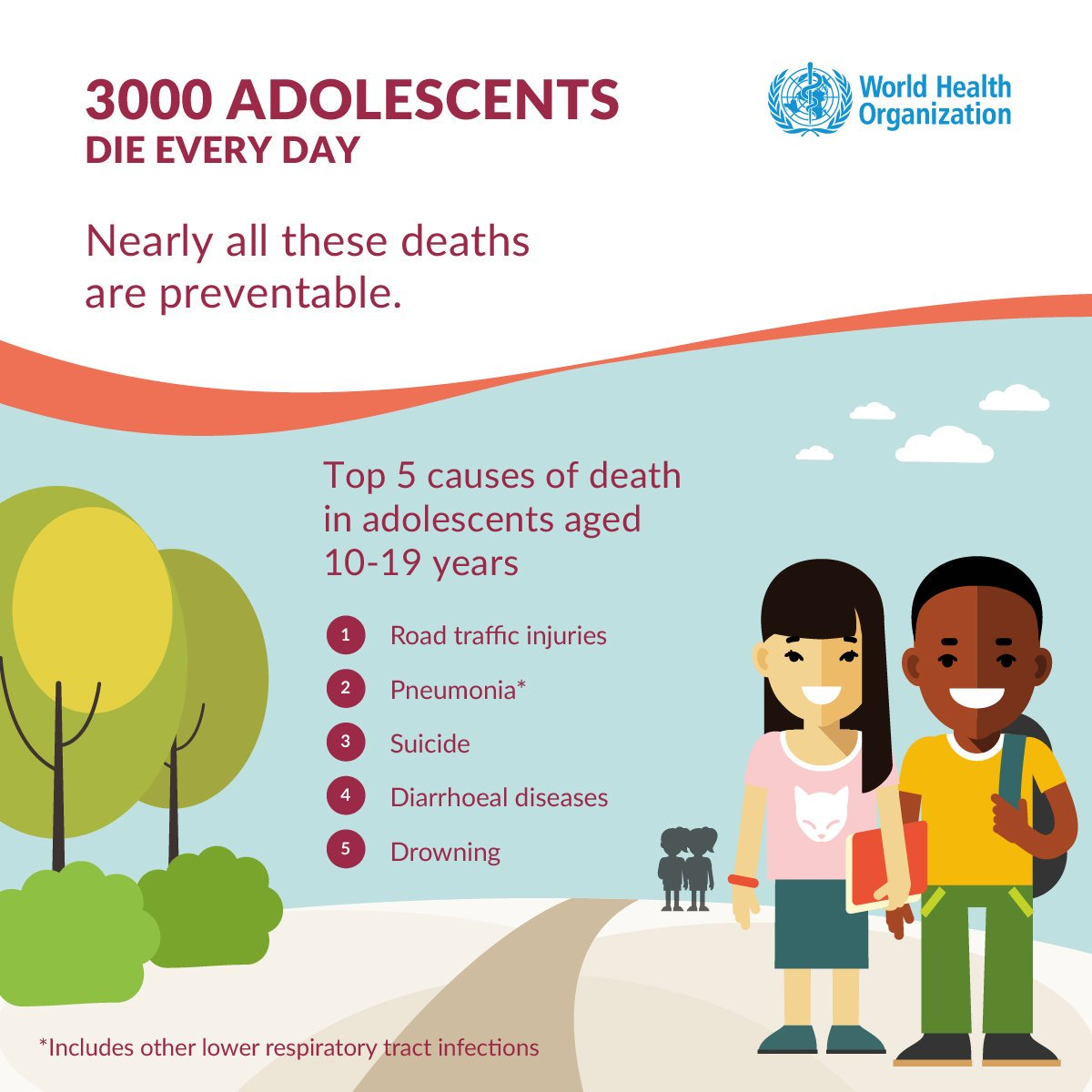 World Health Organization (WHO) on Twitter: \