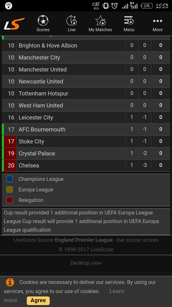 Chelsea already battling with relegation   #CheBur <br>http://pic.twitter.com/s7eL8kw4Sw