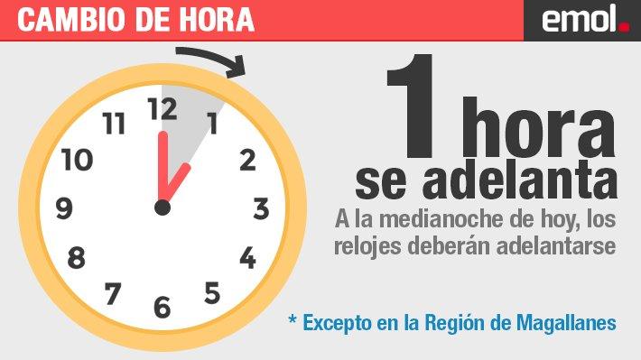 🙄⏰ ¿Sabes lo que pasa hoy? Esta medianoche los relojes deben adelantar...