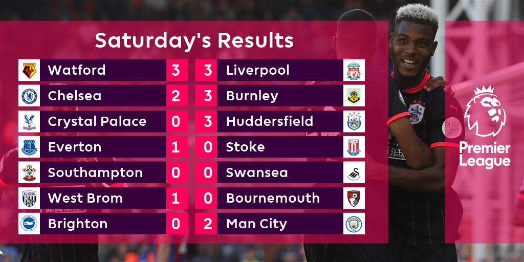 Les résultats du jour en #Premier League ! pic.twitter.com/C4M2P3W8hk