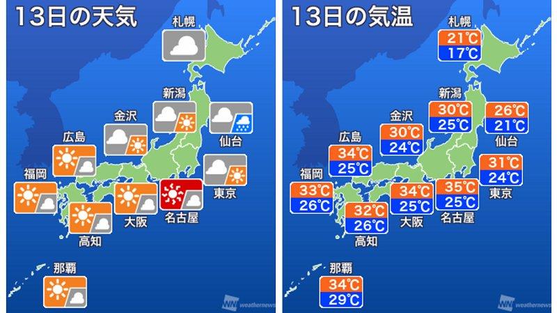 【13日の天気】西日本ほど厳しい残暑。北日本はヒンヤリ空気のお盆入りに。関東は久々の日差しで洗濯物を…