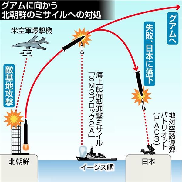 韓国、北朝鮮弾道ミサイルの迎撃困難…探知・追跡に専念 イージス艦など総動員 sankei.com/w…