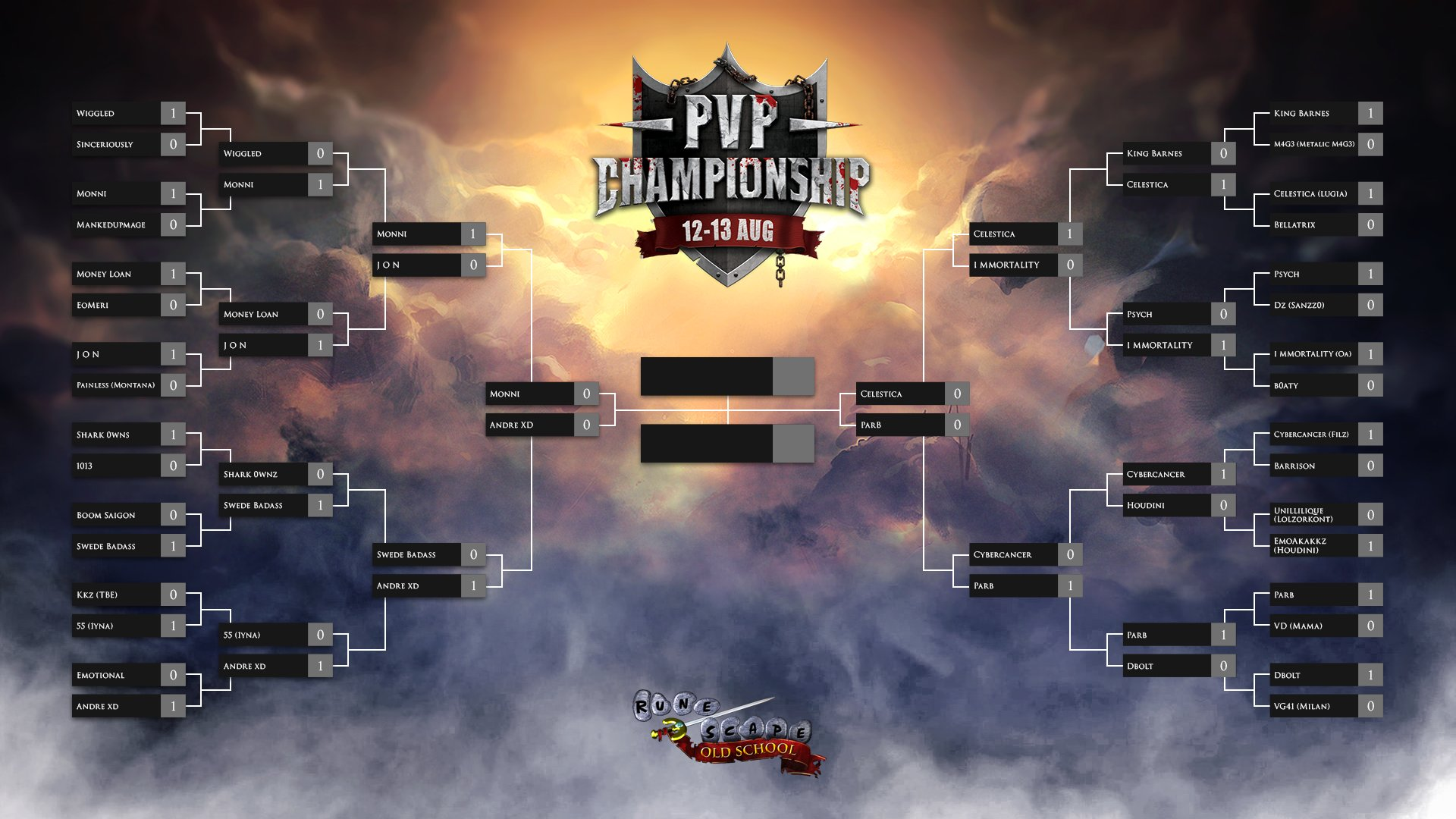 PvP Championship - 1v1