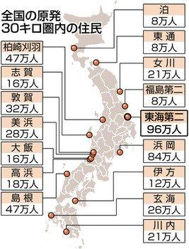 #東海第二原発 (茨城県)について、本紙が茨城県内44市町村長に #再稼働 の是非をアンケートしたと…