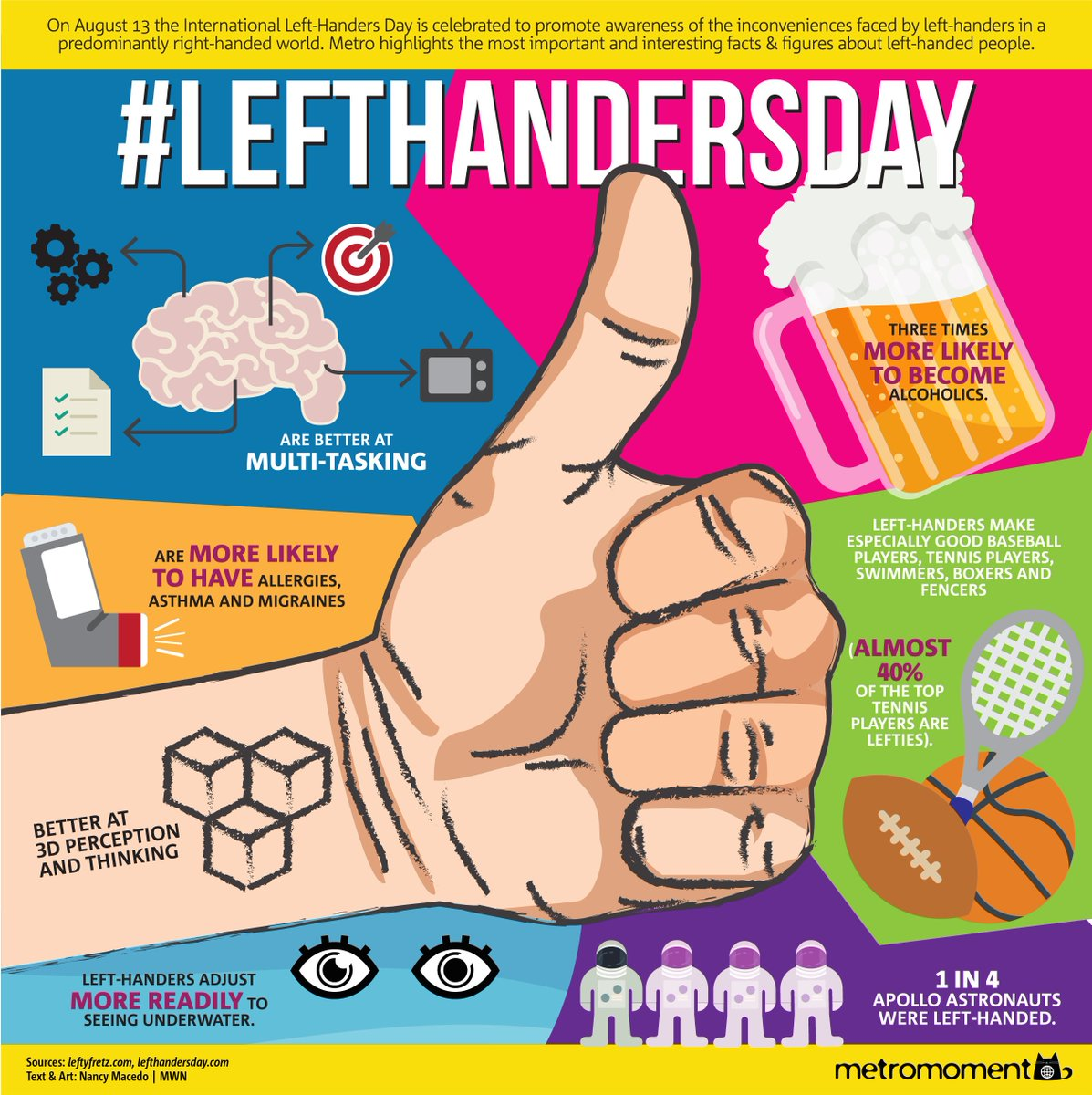 positive left handed facts