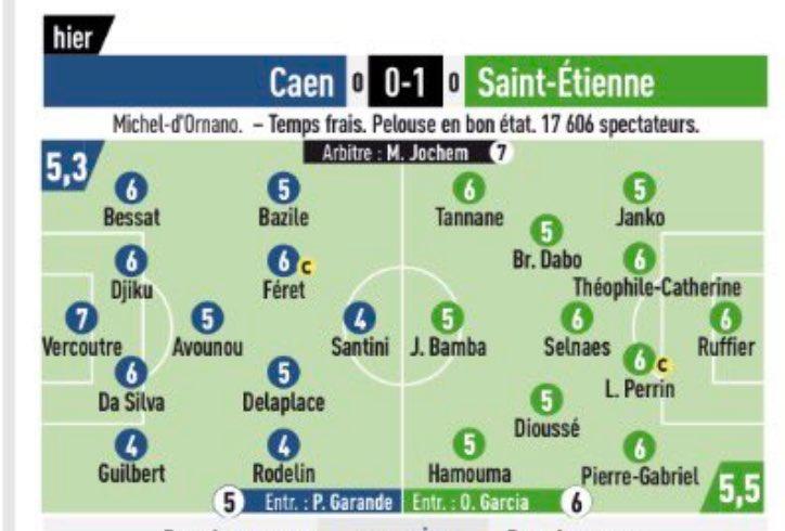 À vous mire hier Guilbert etait dans Tops et Feret dans vos Flops. Vous avec vu le même match que @lequipe ? #SMCASSE pic.twitter.com/4BC6jASSjL