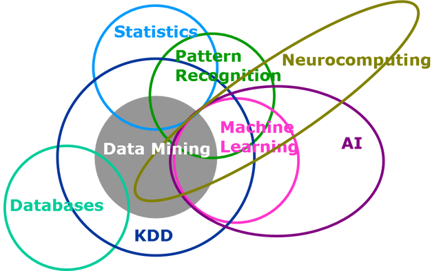 Statistics and Machine Learning | #MachineLearning #Statistics #RT  http:// bit.ly/2mXPdXb  &nbsp;  <br>http://pic.twitter.com/ig1cbPlHqf