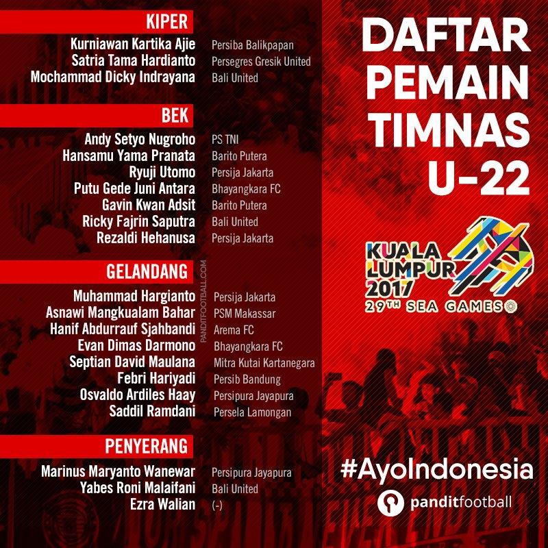 Pemain Timnas U22 Indonesia