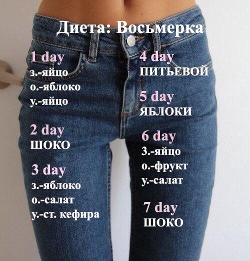 Диета питьевая на 3 дня отзывы