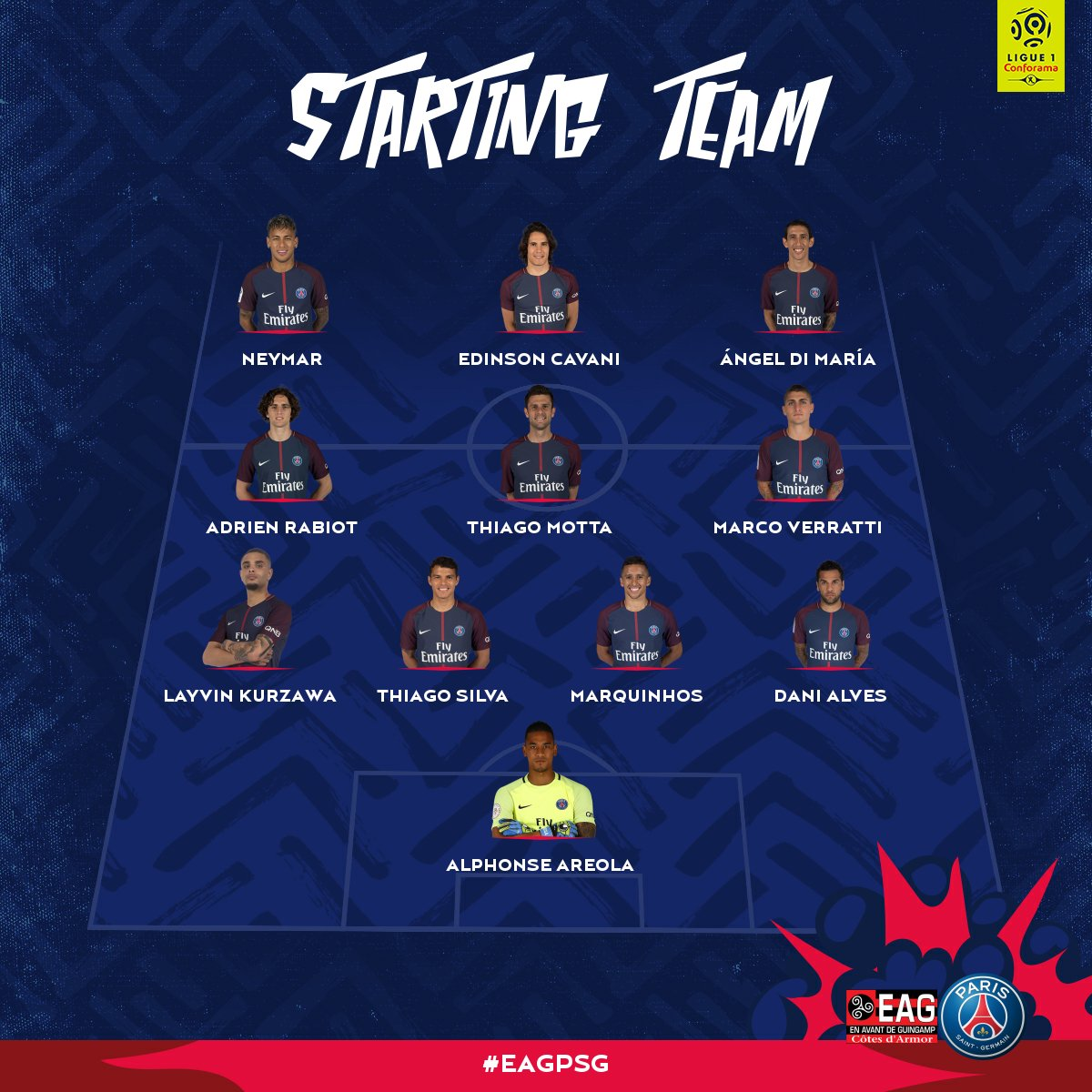 """Psg: PSG English On Twitter: """"LINEUP CONFIRMED: @neymarjr To"""