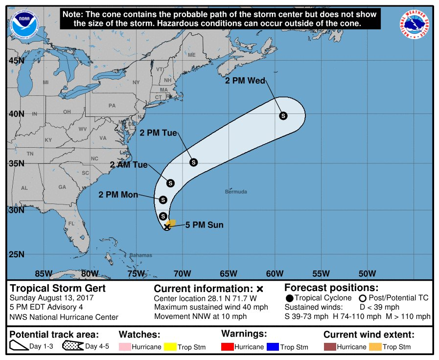 Nws Eastern Region On Twitter Td 8 Has Strengthened To Become Tropical Storm Gert This Afternoon Gert Will Be Turning Northeast Away From The Us East