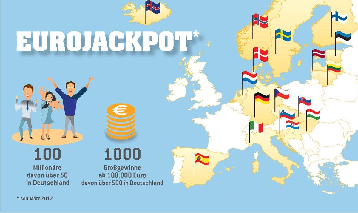 Www.Eurojackpot.De
