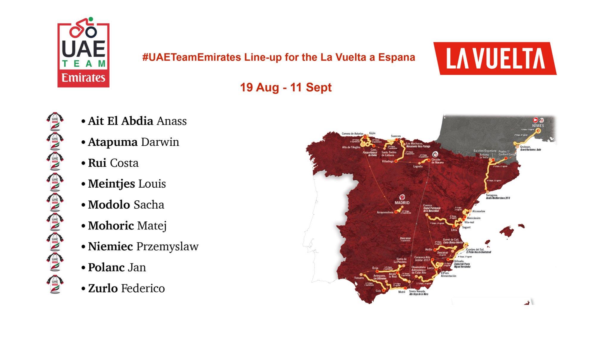 Vuelta a España 2017 - Previo DHMJdFRXgAA1nij