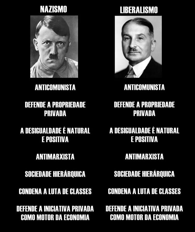 Além do mais, o senhor à direita (Ludwig von Mises, pai do neoliberalismo) foi assessor do governo fascista austríaco de Engelbert Dollfuss
