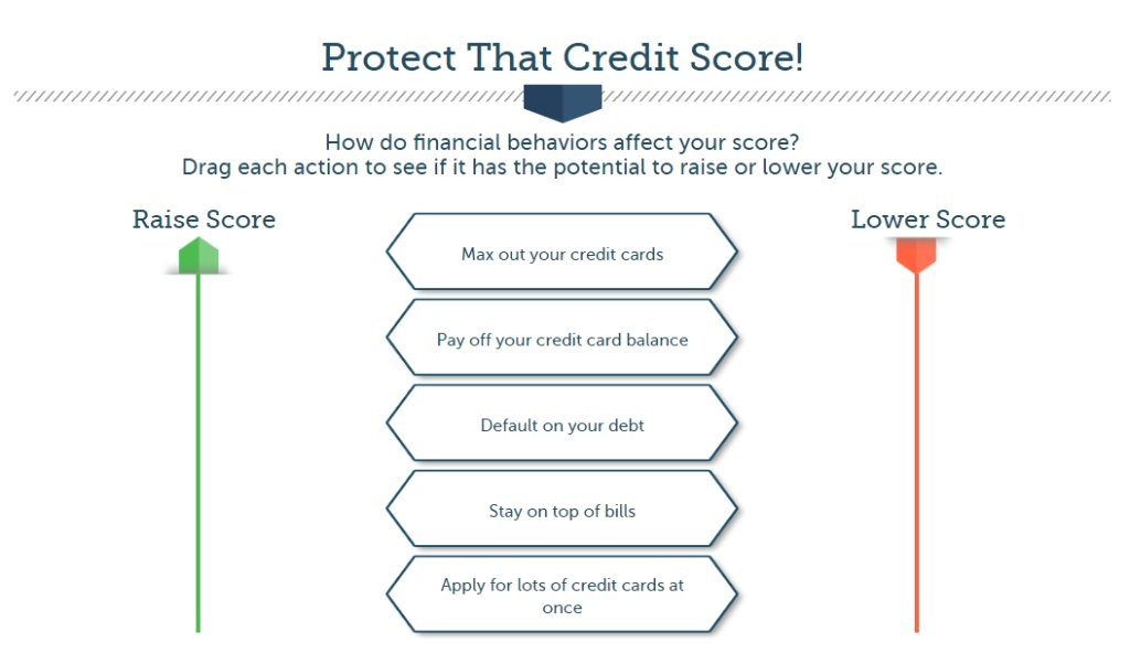 Do you know how to build and protect your #credit? Watch this video on Credit Scores &amp; Credit Reports:  https://www. navientpath.com/navientpath/cu rriculum/show?enrollment_id=16595683&amp;part=1#credit-scores-and-reports/introduction &nbsp; … <br>http://pic.twitter.com/RwY8BMm0yD