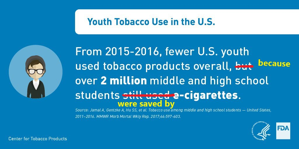 #Vaping saves over 2M teens from #smoking every year at $0 cost to taxpayers. It's a #PublicHealth miracle. I fixed #FDA's announcement 👇 https://t.co/w2AEzIHs4O