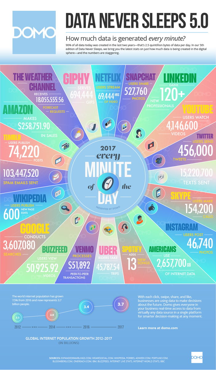 Hootsuite on Twitter:
