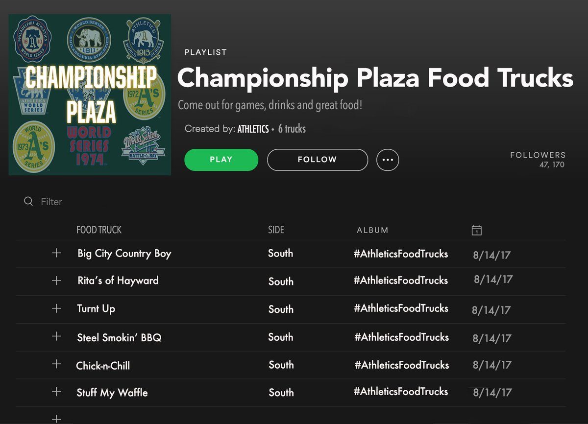 Here's today's #AthleticsFoodTrucks playlist. Get some grub before the 7:05 first pitch! #RootedInOakland