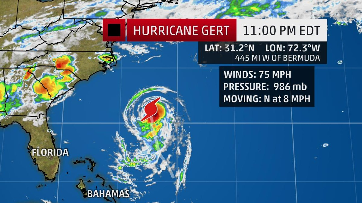 The Weather Channel On Twitter Breaking Gert Becomes Second Atlantic Hurricane Of The Season Not A Threat For U S East Coast And Bermuda