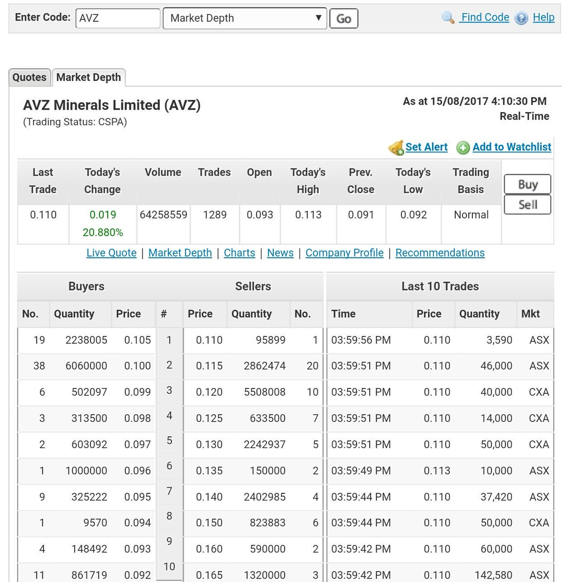 $AVZ Minerals: $Airguide in #China. Volume supports much higher prices. Globally #strategic, largest #lithium #asset, well known in China.<br>http://pic.twitter.com/norbLuvFvs