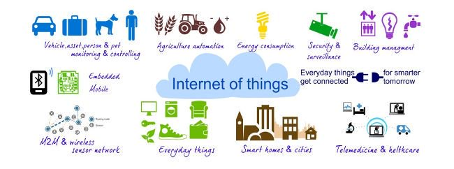 The Internet Of Things Changing Our Life #IoT #IoE #M2M #SmartCity #Sensors #HealthCare #makeyourownlane #defstar5 #Mpgvip @reach2ratan<br>http://pic.twitter.com/xf6U90cvMy