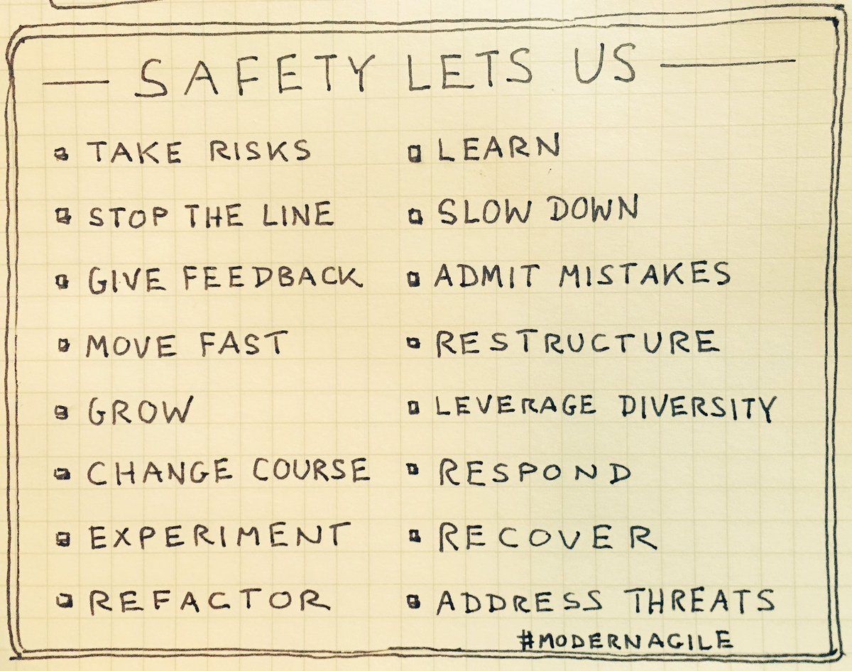 #safety as a prerequisite #ModernAgile<br>http://pic.twitter.com/LUmiVKGHpa