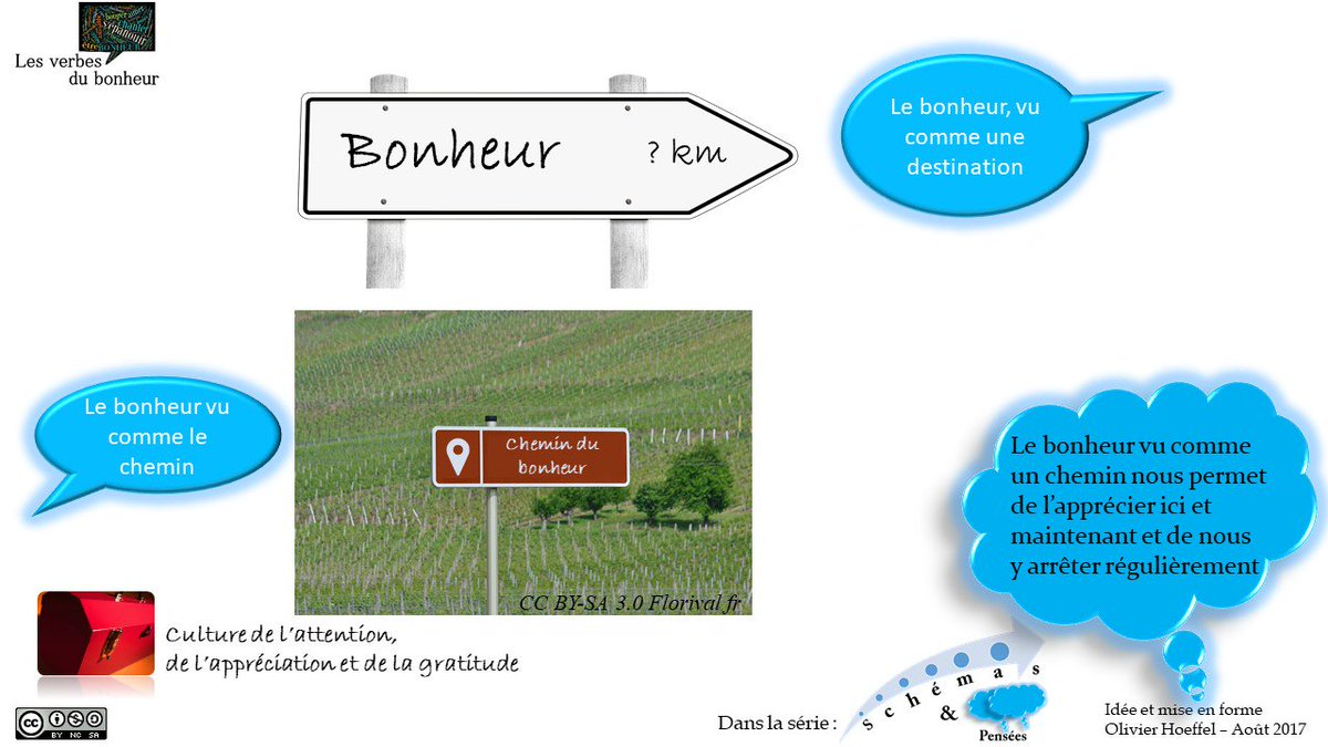#Bonheur : destination ou chemin ?  http://www. lesverbesdubonheur.fr/2017/08/le-bon heur-en-destination-ou-en-chemin.html &nbsp; … <br>http://pic.twitter.com/HlRTIyLfKz
