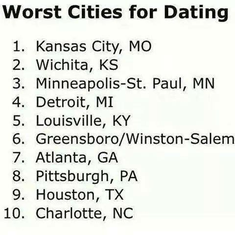 Cities dating