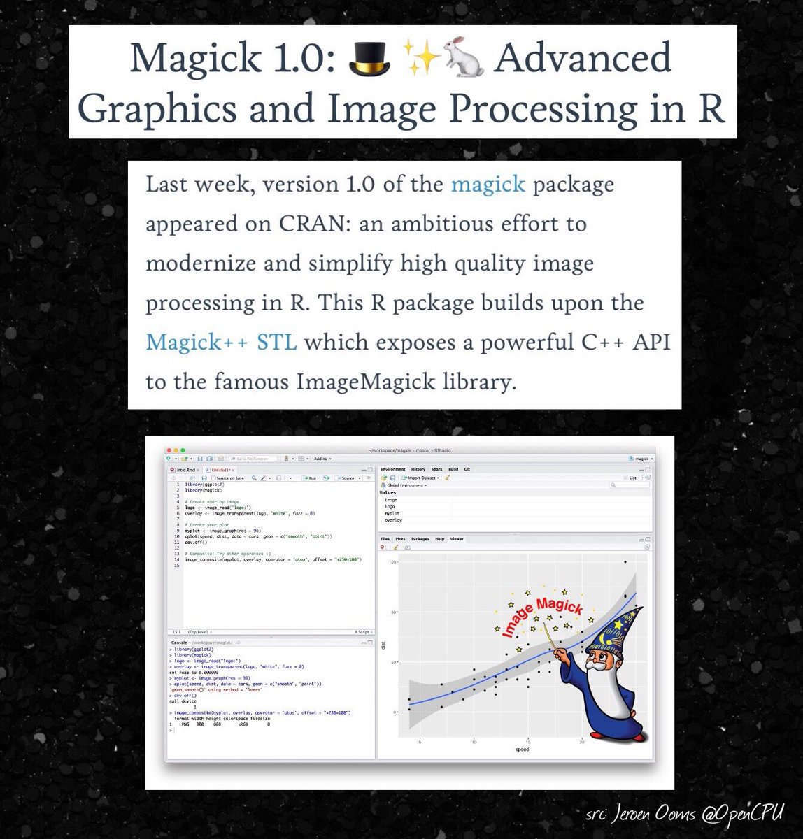 """Mara Averick on Twitter: """"🎉 legit the greatest: """"Magick 1.0: 🎩 ✨🐇 Advanced Graphics and Image Processing in R"""" by @opencpu https://t.co/nzQKtFLPfG ..."""