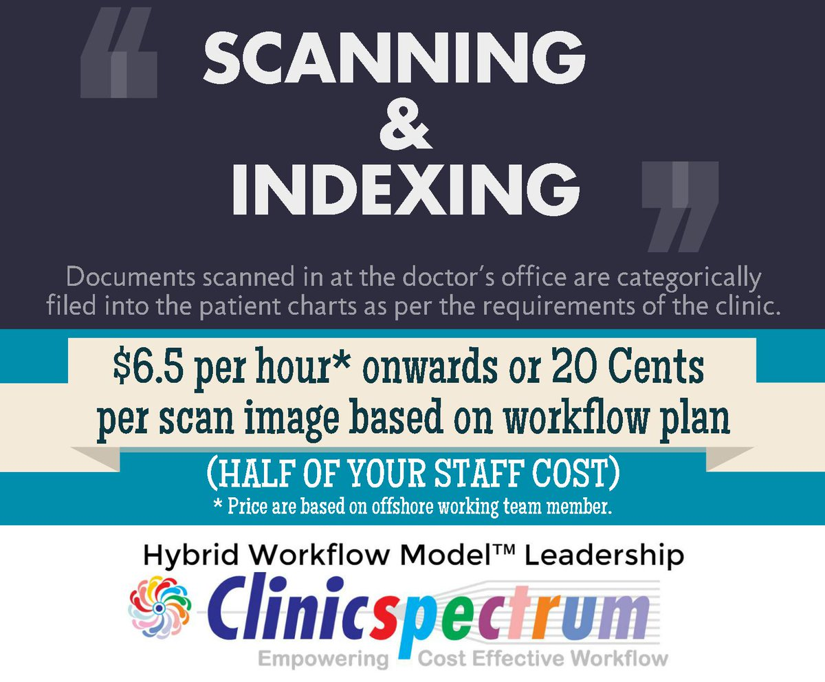 #scanning and #indexing #service by @ClinicSpectrum #healthcare #infographic<br>http://pic.twitter.com/eVZaiK6ano