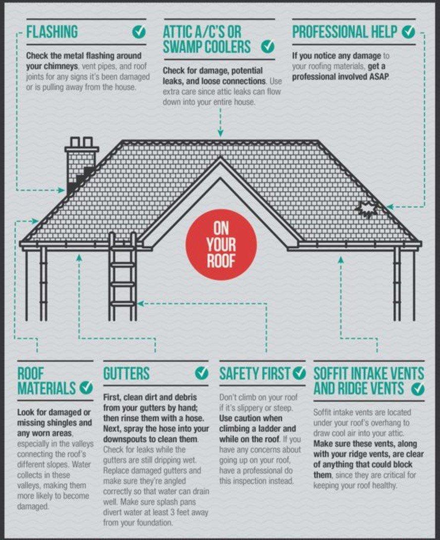 100+ Nu Look Home Design Roofing Reviews Colors | 13 Nu Look Home ...