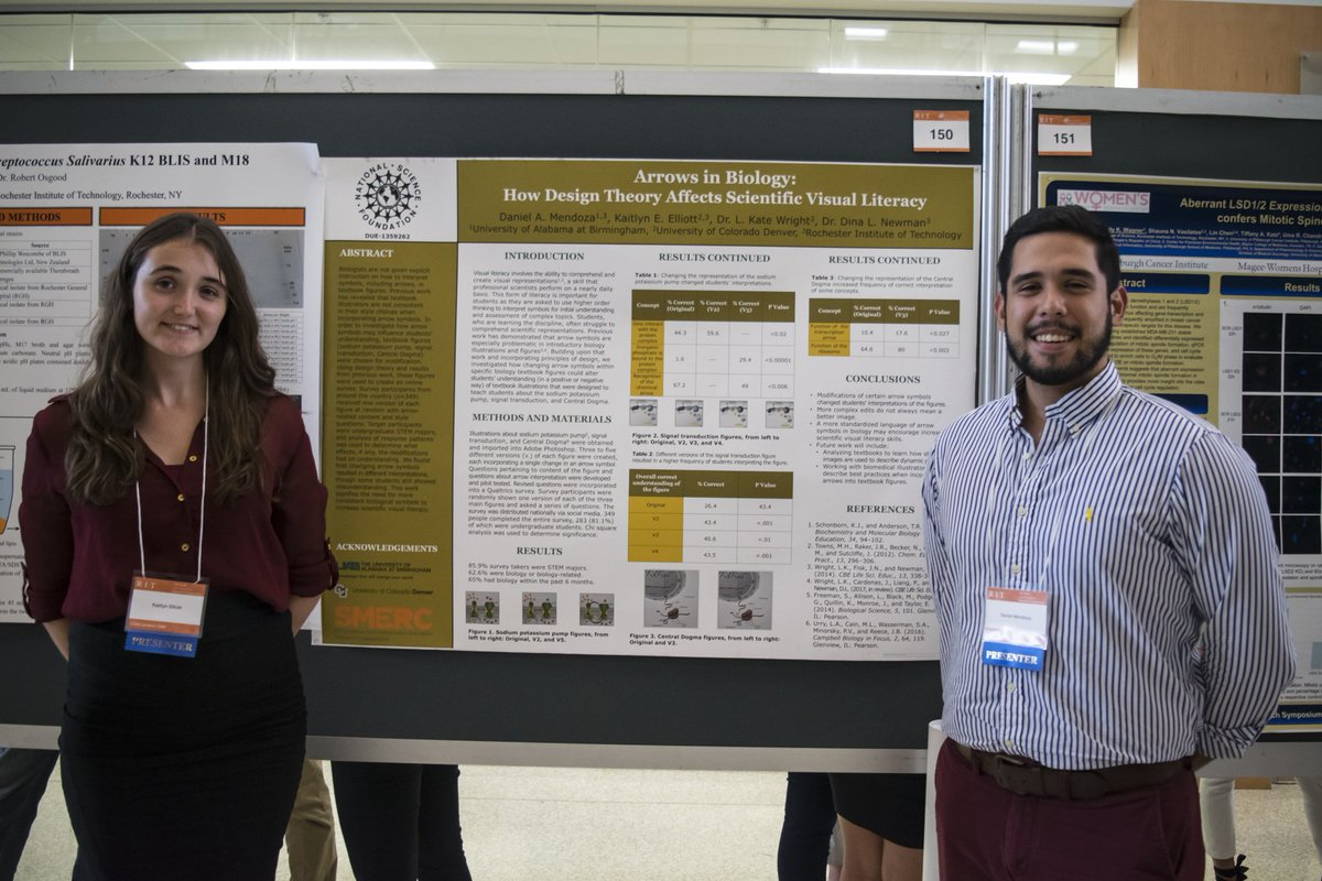 #RIT summer research students from across the country delivered their posters at the final symposium. #ResearchImpact <br>http://pic.twitter.com/gptqq5AP0b