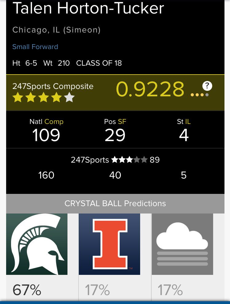 Moving on up! @_Tal0w is without a doubt a Top 75 player in the &#39;18 class and it won&#39;t be long before the rankings show it!  #GoGreen  <br>http://pic.twitter.com/VGoyJ9yejW