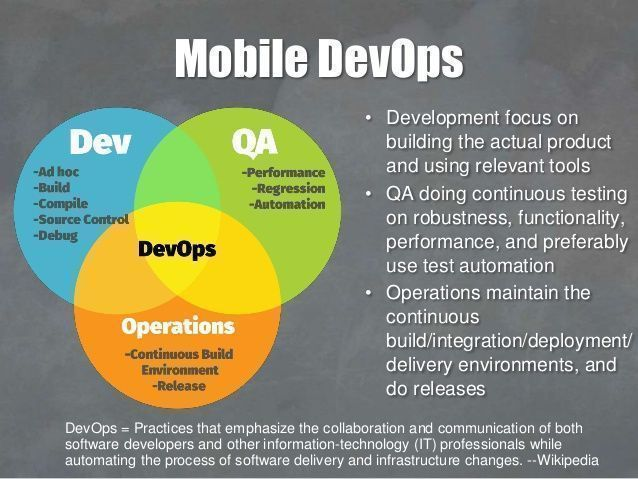#Mobile #DevOps Importance #Agile #TestAutomation   #SoftwareTesting #QA #makeyourownlane #Web #IoT #Tech #Automation<br>http://pic.twitter.com/0UbSrA5Wlh