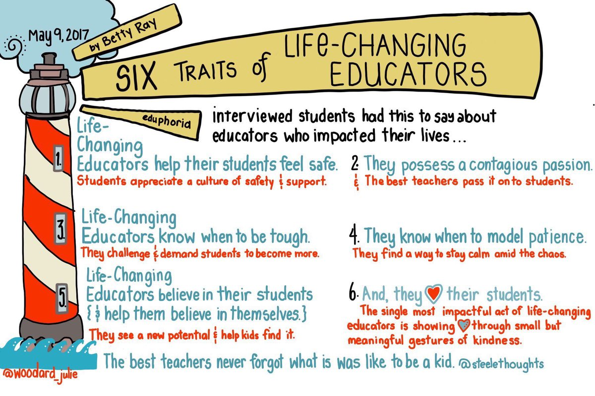 6 Traits of Life-Changing Educators  (by @bettyray &amp; @woodard_julie) #edchat #education #elearning #edtech #engchat #mathchat #ukedchat<br>http://pic.twitter.com/AuL3xBEhsx