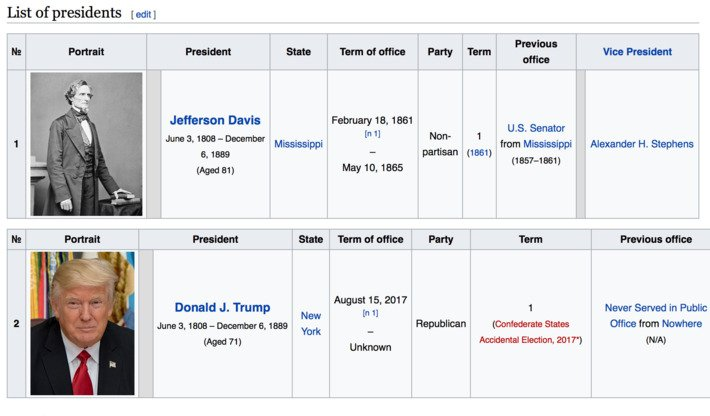 Somebody added @realDonaldTrump to the @Wikipedia list of Confederate presidents... #ImpeachTrump https://t.co/WOdWavWzj1
