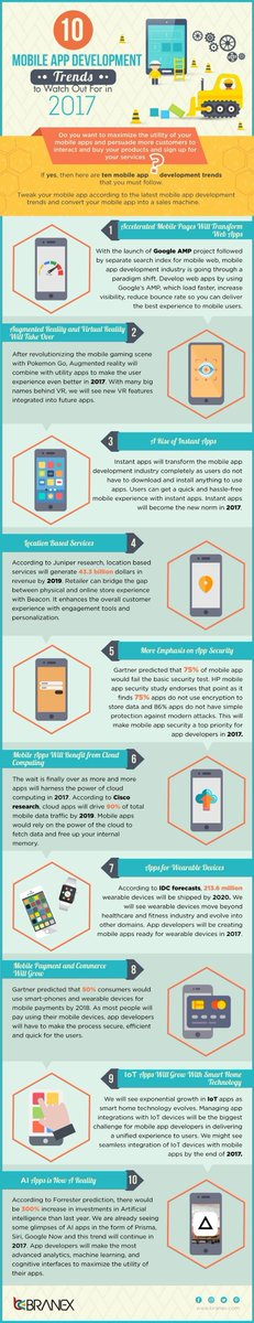 10 #MobileApp Development Trends for #Entrepreneurs to Watch Out in 2017  #infographic #appdev #apps #IT #tech #makeyourownlane #defstar5<br>http://pic.twitter.com/ravGfaiBgi