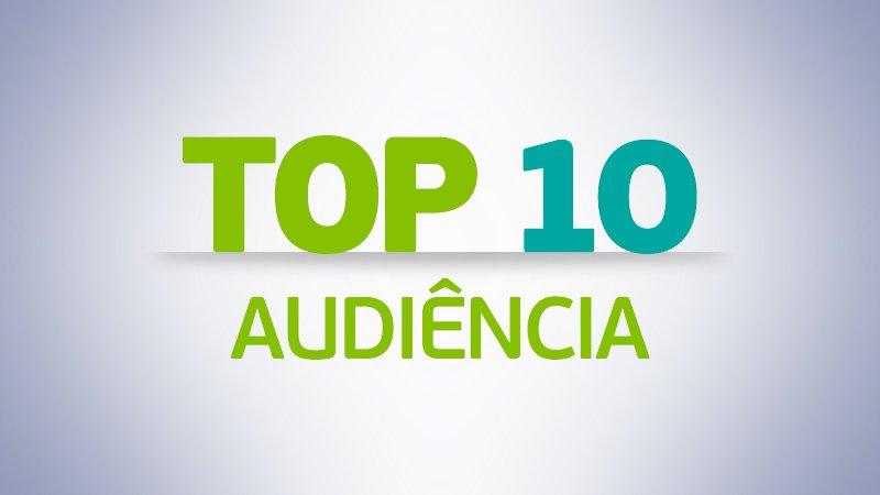 Painel Nacional de Televisão: Confira o TOP 10 de audiência entre 07/08 a 13/08 https://t.co/bGQiJkT8d2 https://t.co/MocA04EGeV