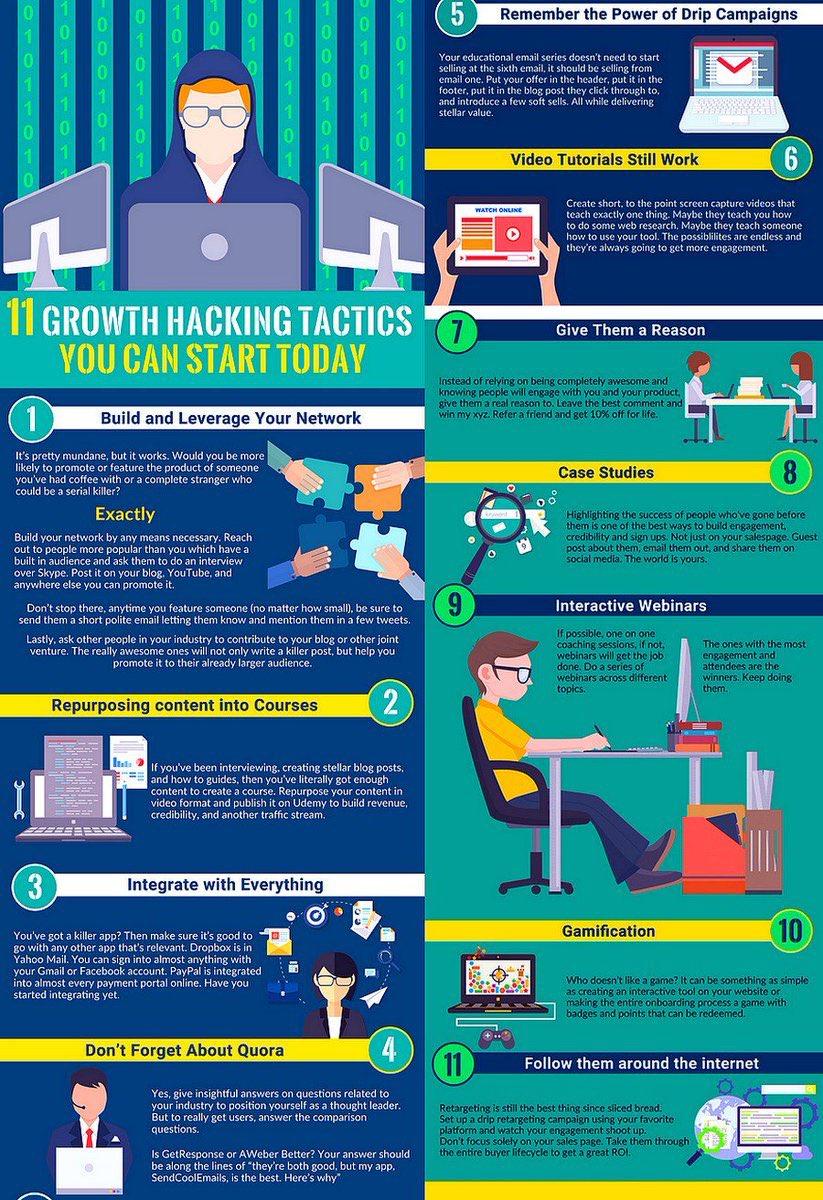 11 Growth Hacking Tactics #Marketing #DigitalMarketing #GrowthHacking #ContentMarketing #SEO #Brand #digimarketing #Marketing<br>http://pic.twitter.com/skj7MExrkn