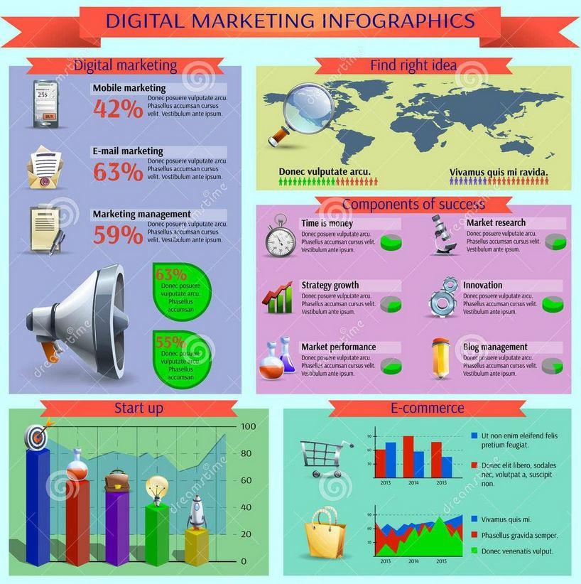 #DigitalMarketing [#infographic]Top #startup secrets for #SEO #growthhacking #Marketing  #defstar5 #makeyourownlane #SMM #statrup<br>http://pic.twitter.com/NCuu7c4gvR