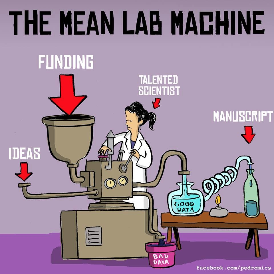 It&#39;s clunky and somewhat inefficient but this machine keeps humanity moving forward. Good morning to all scientists. #pedromics #science <br>http://pic.twitter.com/zpEr4B1OU4