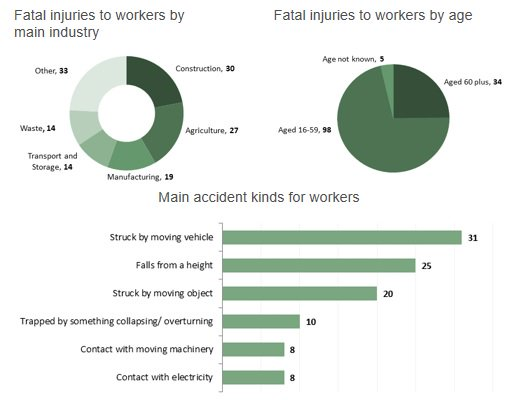 #Britain has one of the best #healthandsafety systems in the world, but we should always be looking to improve &amp; to prevent incidents<br>http://pic.twitter.com/gWjczO4Lyg