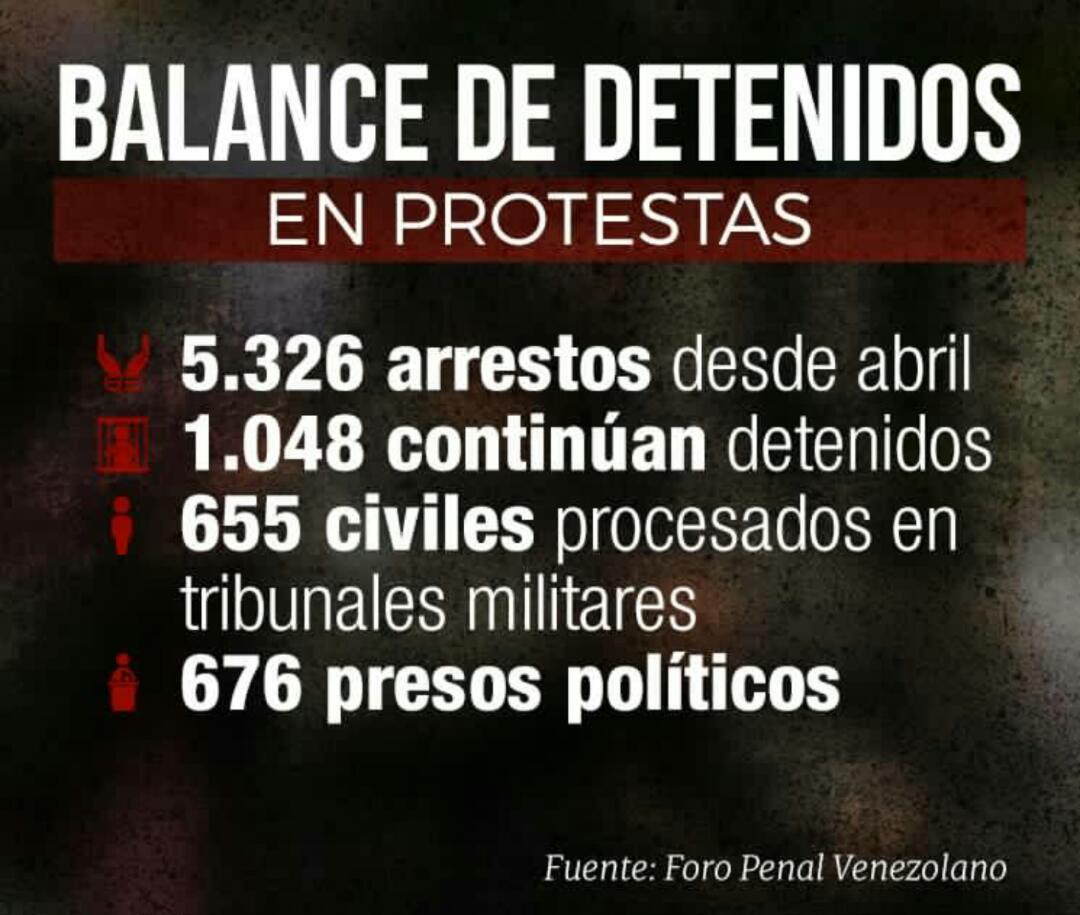 #16Ago NO OLVIDAR |A los demás detenidos en protestas. Prohibido olvid...