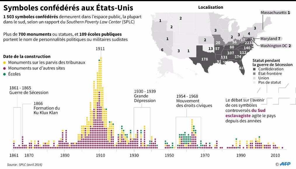 Localisation et date de construction des symboles confédérés aux Etats-Unis, d'après un rapport du Southern Poverty Law Center #AFP