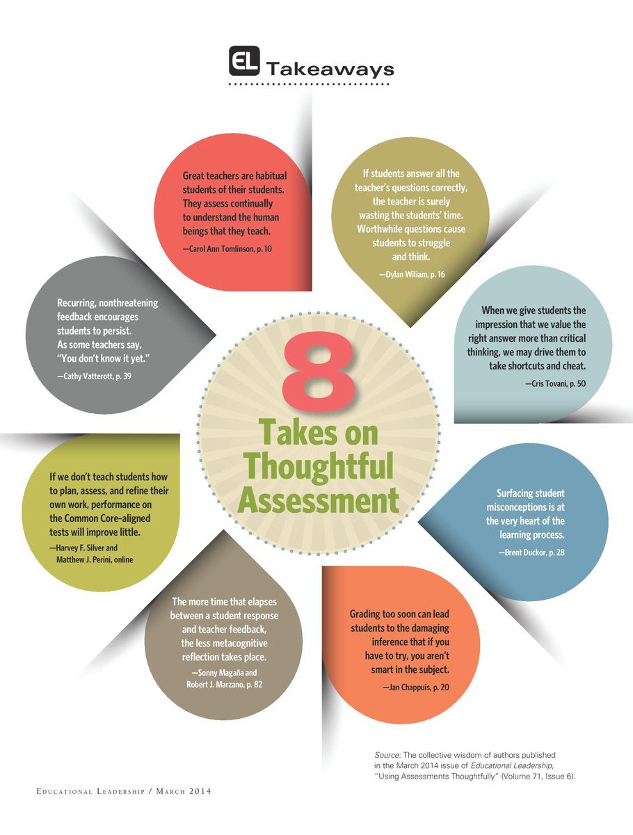 8 Takeaways on Thoughtful Assessment Infographic - e-Learning Infographics  http://www. activevoice.us/article.jsp?na me=8-takeaways-on-thoughtful-assessment-infographic---e-learning-infographics&amp;t=Math &nbsp; …  #onted #ontedchat #assessment <br>http://pic.twitter.com/UgrmT7ssbg