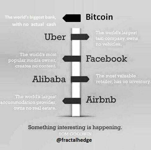 Something #interesting is happening with the world . . .via @fractalhedge   #bitcoin #finance #stopsavingstartinvesting #fintech<br>http://pic.twitter.com/p9MHVT3bIw