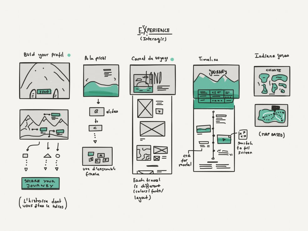Find out how #storytelling can improve your #Website  https:// goo.gl/8h5dsW  &nbsp;   #Webdesign #ux #uxdesign #ecommerce #usability #business<br>http://pic.twitter.com/TtZNAUMY9r
