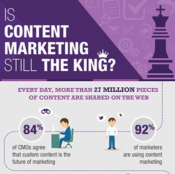 How To Market?  #DigitalMarketing #SMM #Mpgvip #defstar5 #Marketing #ContentMarketing #makeyourownlane…<br>http://pic.twitter.com/exhh206hS5