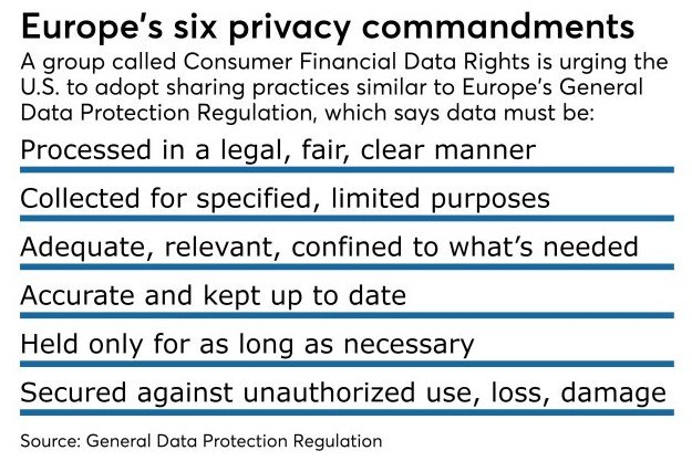 Must Read &quot;Consumer Financial Data Rights&quot; @pennycrosman #privacy #banks #fintech #defstar5 #makeyourownlane #Mpgvip  https://www. americanbanker.com/news/data-shar ing-debate-grows-contentious-as-fintechs-vent-grievances &nbsp; … <br>http://pic.twitter.com/itRASHP2K0
