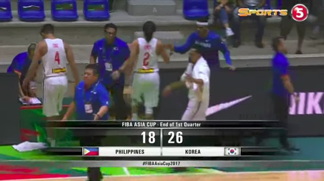 At the end of the 1st Quarter: South Korea leads Gilas Pilipinas, 26-1...